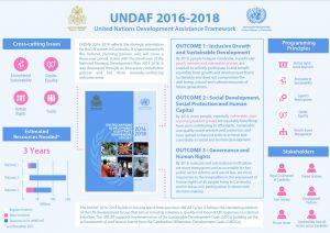 UNDAF Cambodia English